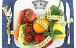 Продукты с отрицательной калорийностью список и таблица