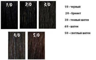 Мужской цвет волос